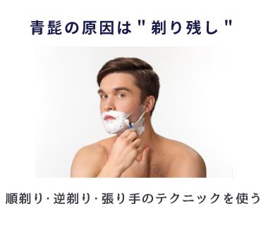 青髭を無くすには髭の正しい剃り方を知ろう